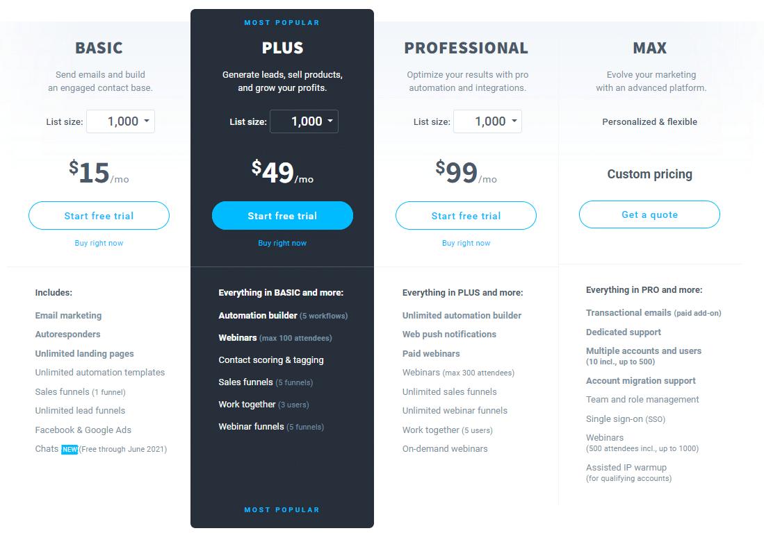GetResponse  Price Details